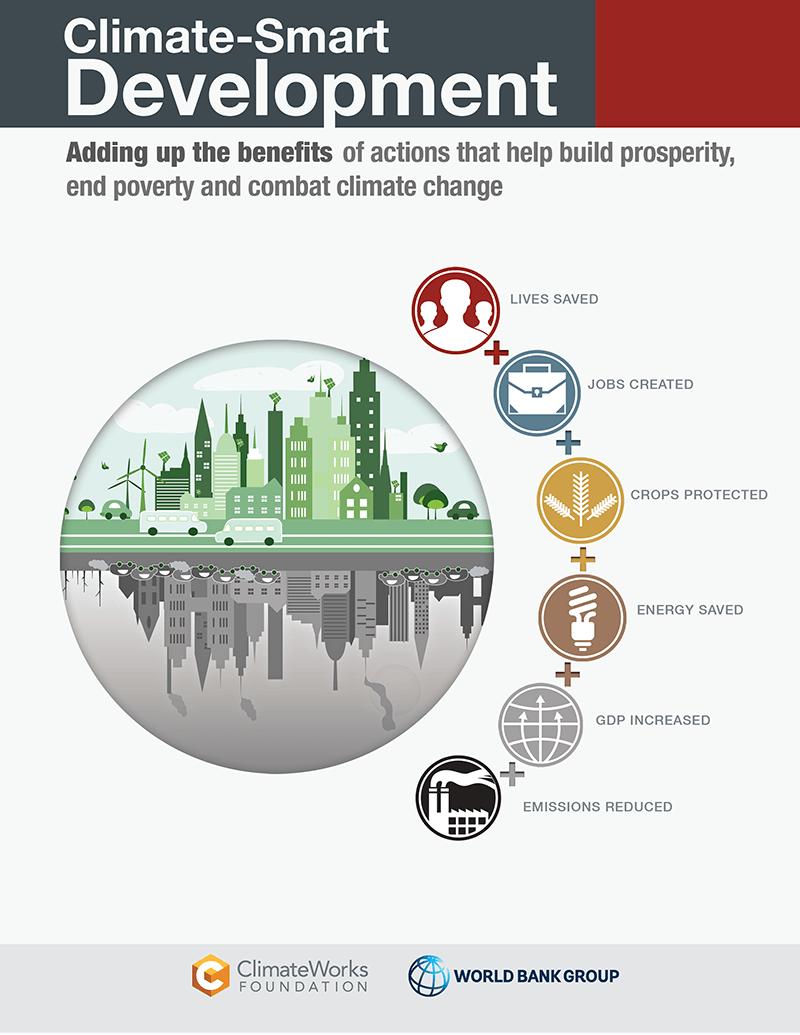 Climate-Smart Development